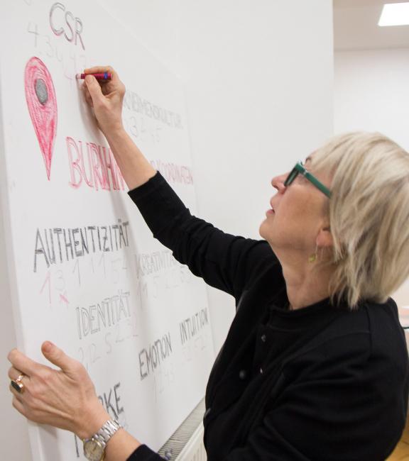 Mag. Barbara Neuroth   BURN-IN BUSINESS CIRCLE II   Workshop BURN-IN Kultur-Koordinaten
