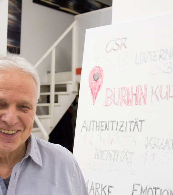 Mag. Heribert Jascha | BURN-IN BUSINESS CIRCLE II | Workshop BURN-IN Kultur-Koordinaten