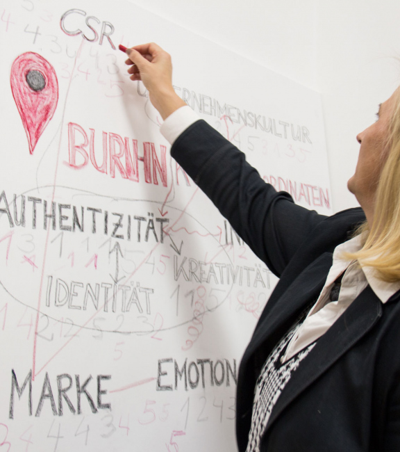 Dkfm. Sonja Dolzer | BURN-IN BUSINESS CIRCLE II | Workshop BURN-IN Kultur-Koordinaten