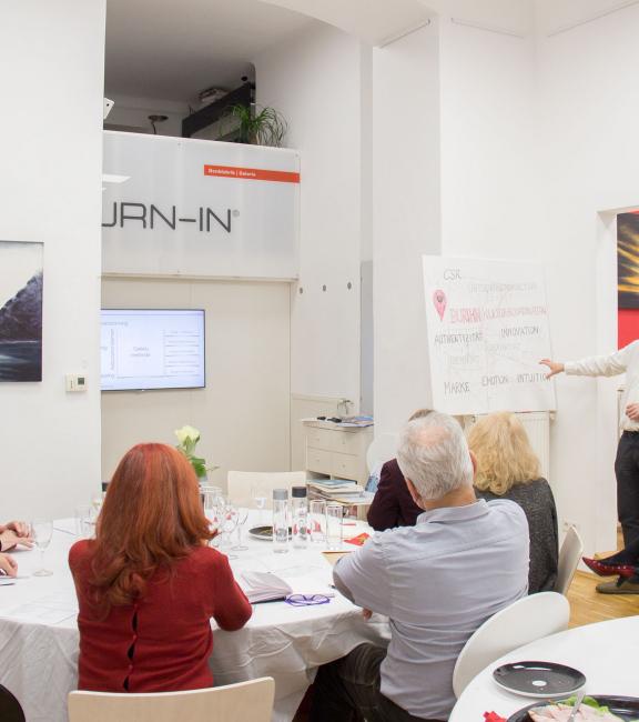 BURN-IN BUSINESS CIRCLE II   Workshop BURN-IN Kultur-Koordinaten