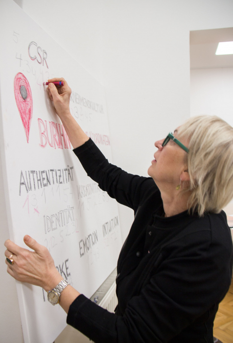 Mag. Barbara Neuroth | BURN-IN BUSINESS CIRCLE II | Workshop BURN-IN Kultur-Koordinaten