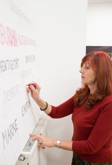 Mag. Ilse Köpke | BURN-IN BUSINESS CIRCLE II | Workshop BURN-IN Kultur-Koordinaten