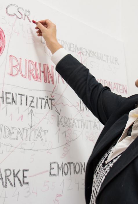 Dkfm. Sonja Dolzer | BURN-IN BUSINESS CIRCLE II | Workshop BURN-IN Kultur-Koordinaten