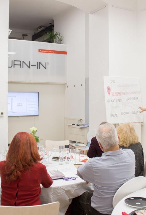 BURN-IN BUSINESS CIRCLE II | Workshop BURN-IN Kultur-Koordinaten